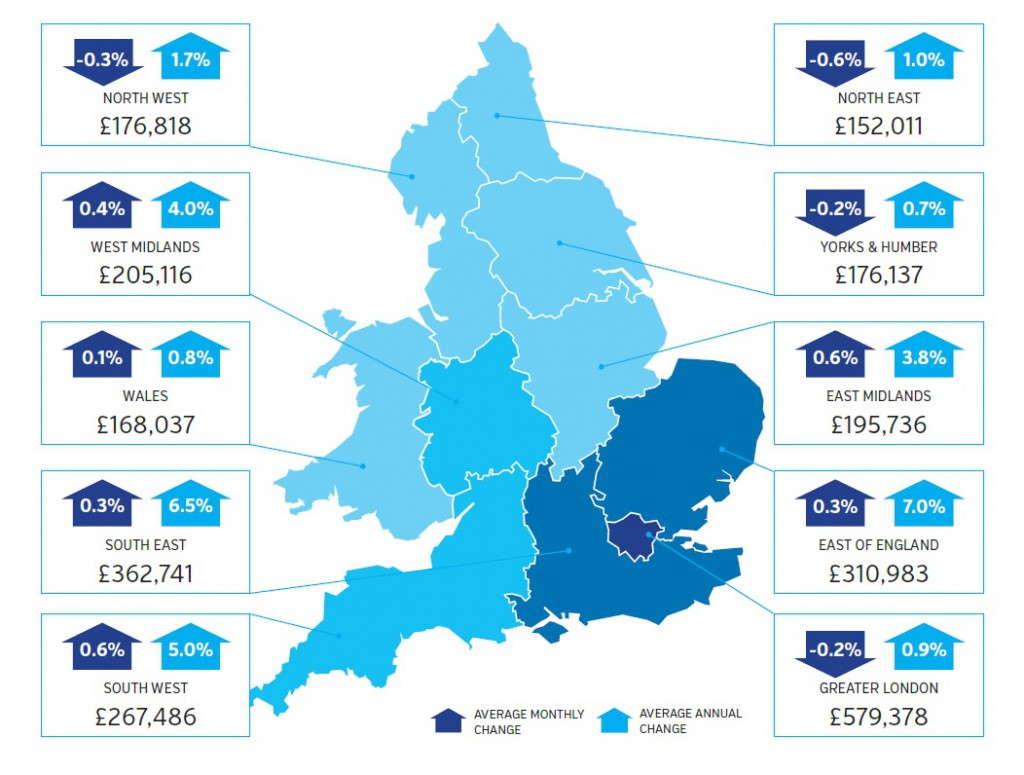your-move-october-house-prices