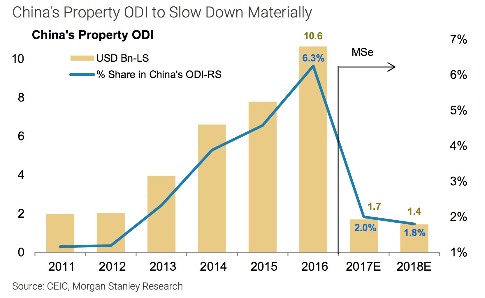 china-property-slowdown1